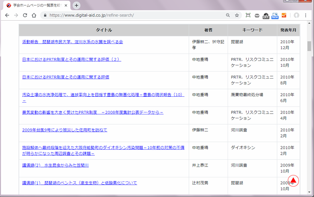 図1 ホームページ上のコピーしたい表を表示する